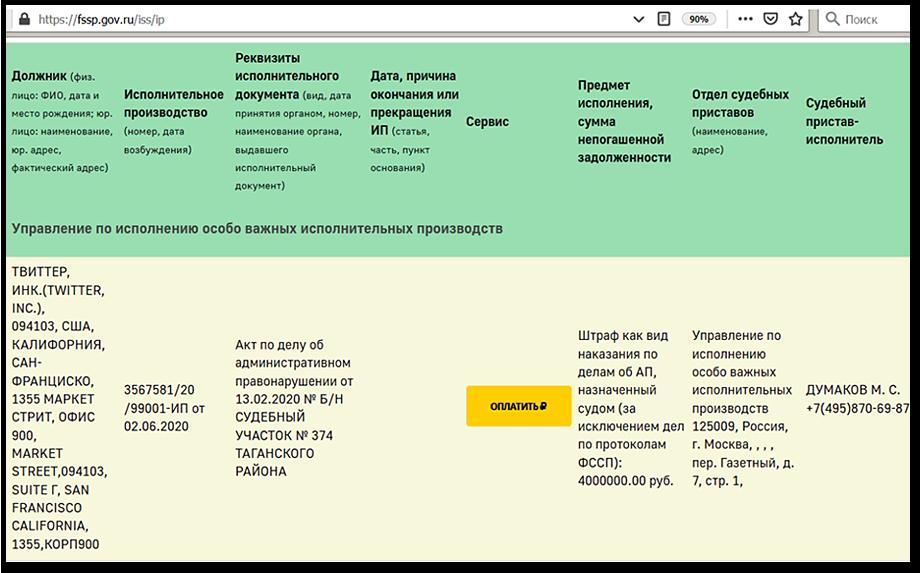 Неоплаченный штраф, который Роскомнадзор назначил Twitter, в базе ФССП.