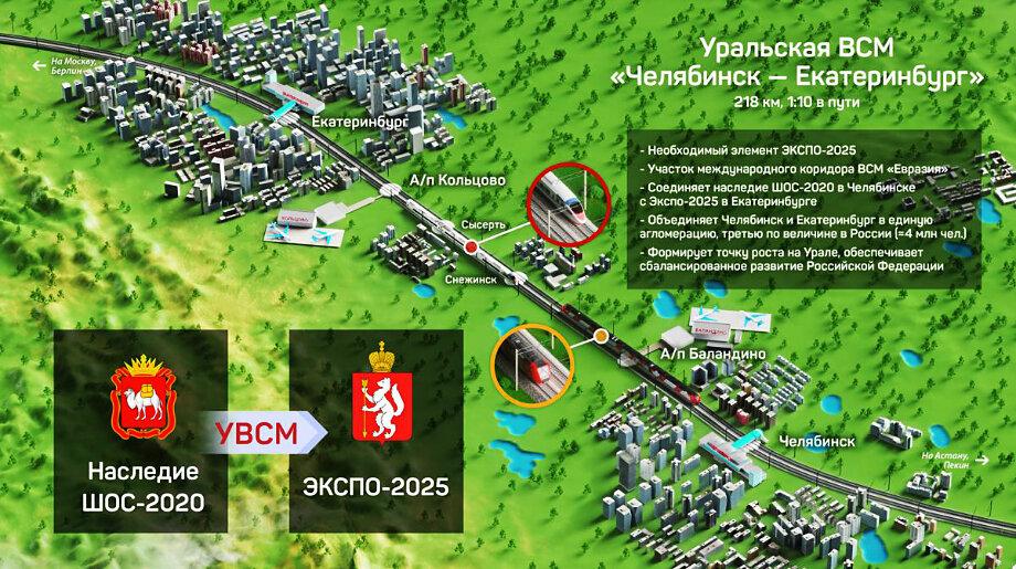 Презентация проекта Уральской ВСМ.