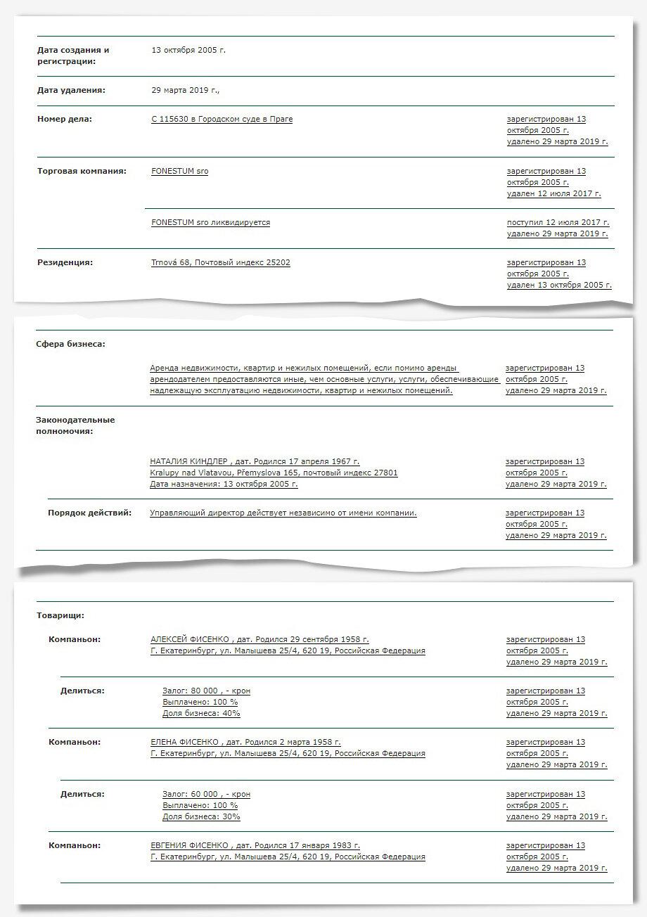 Скрин выписки из торгового реестра.