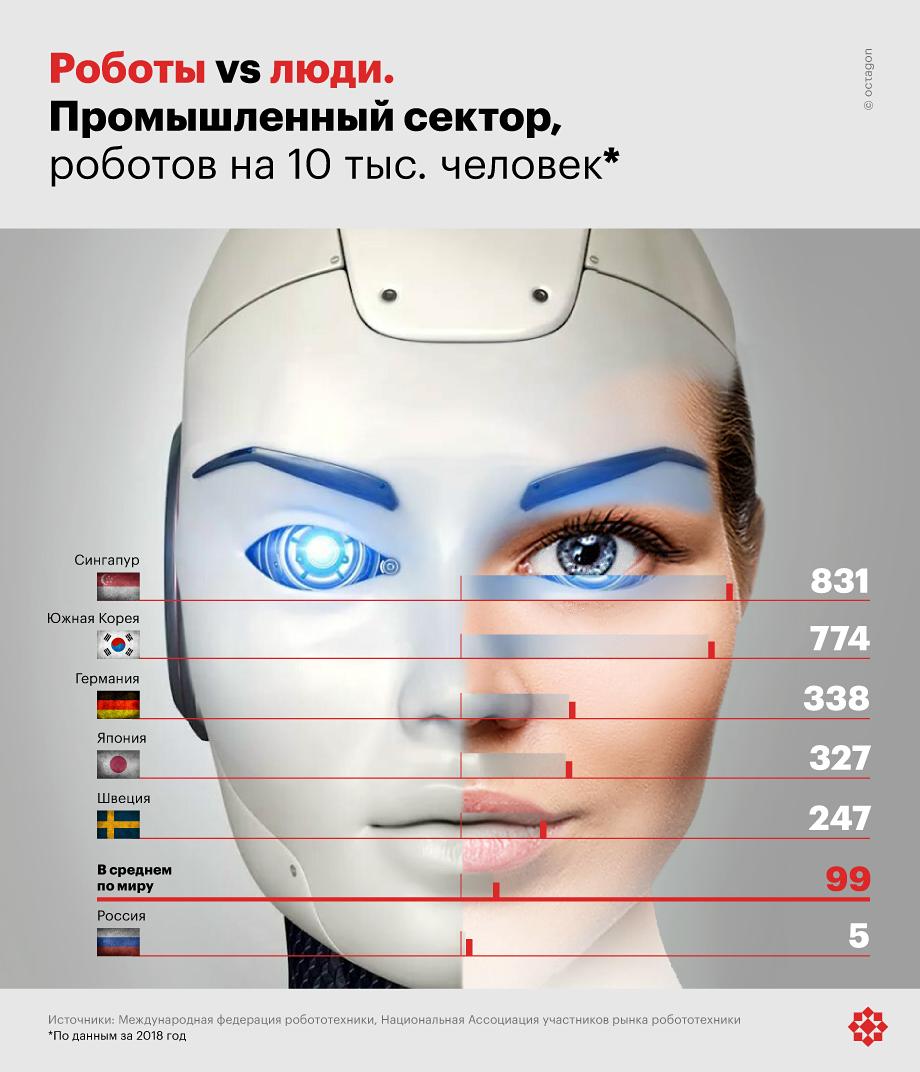 ©octagon.media, 2020